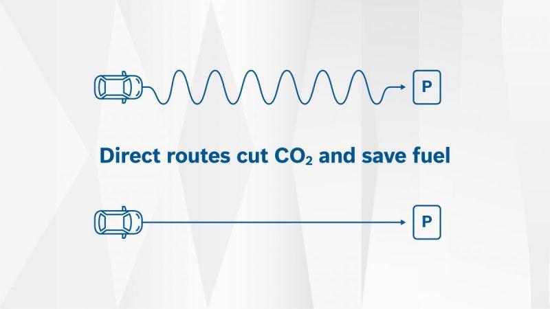 connectedmobilityconnectedcarsinfographiccutco2andfuels